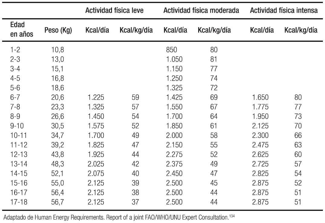tabla retefuente 2016 excel colombia tablas de retefuente