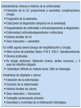 Manejo De La Enfermedad Inflamatoria Intestinal Revision Y Algoritmos De Tratamiento