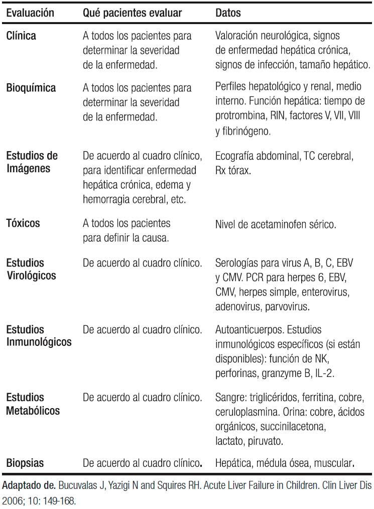 Cuadro clinico de cirrosis hepatica