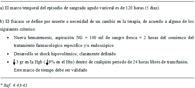 Varices Esofagicas Pdf