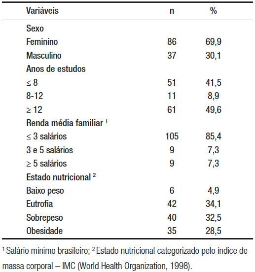 dieta h pylori