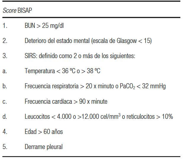 valores normales de lipasa y amilasa pancreatica