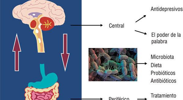 Cancer peritoneal tratamiento,, Cancer peritoneal tratamiento